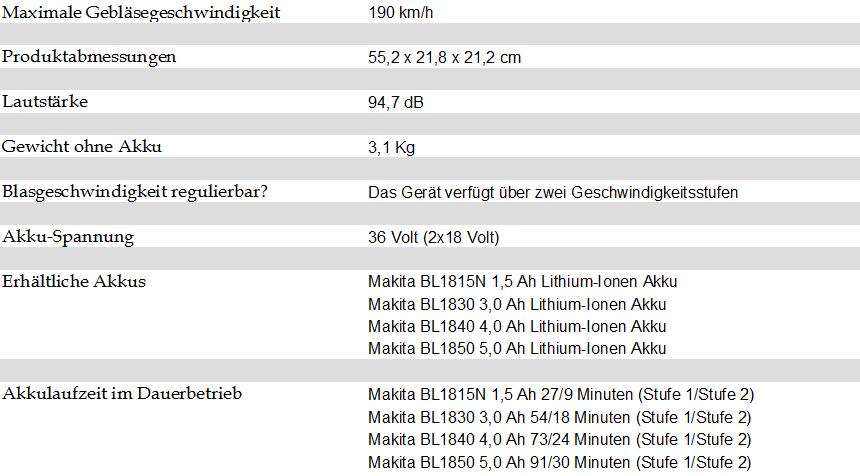 Technische Daten Makita DUB361Z
