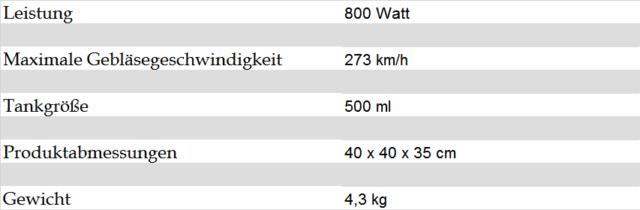 Technische Details Husqvarna 125B